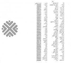 اسامی قبول شدگان دبیرستان دانشگاه زابل